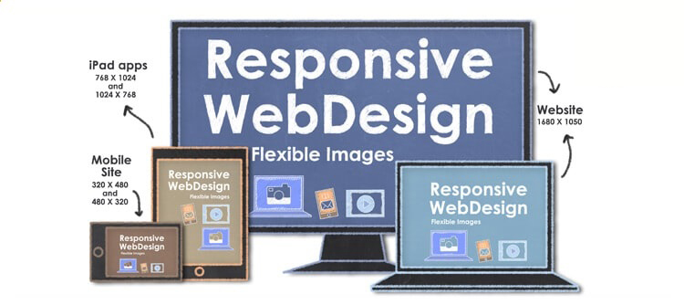 advantages of responsive design